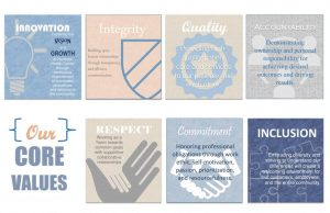 hamilton health center core values poster